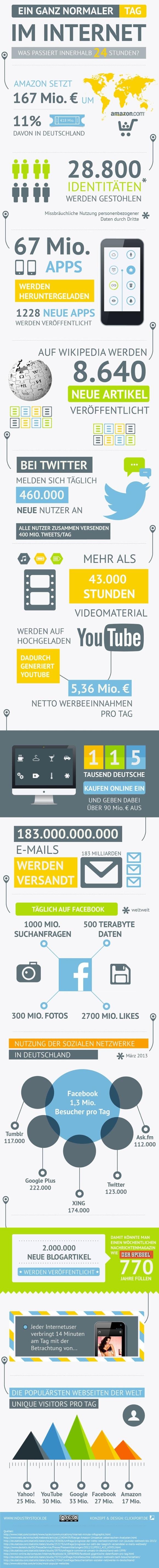 infografik-24h-internet