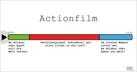 3filmgenres_einfach_erklaert_actionfilm