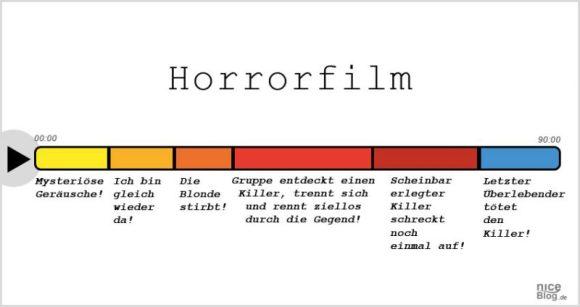 6filmgenres_einfach_erklaert_horrorfilm