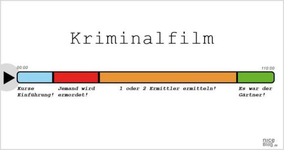 9filmgenres_einfach_erklaert_kriminalfilm