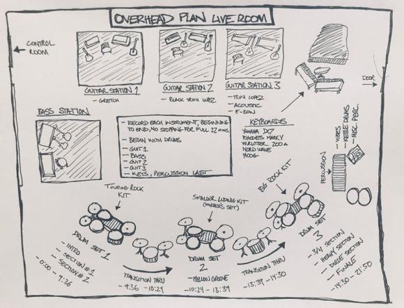 dave-gorhl-sketch